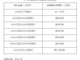 广州仲裁委员会仲裁收费办法